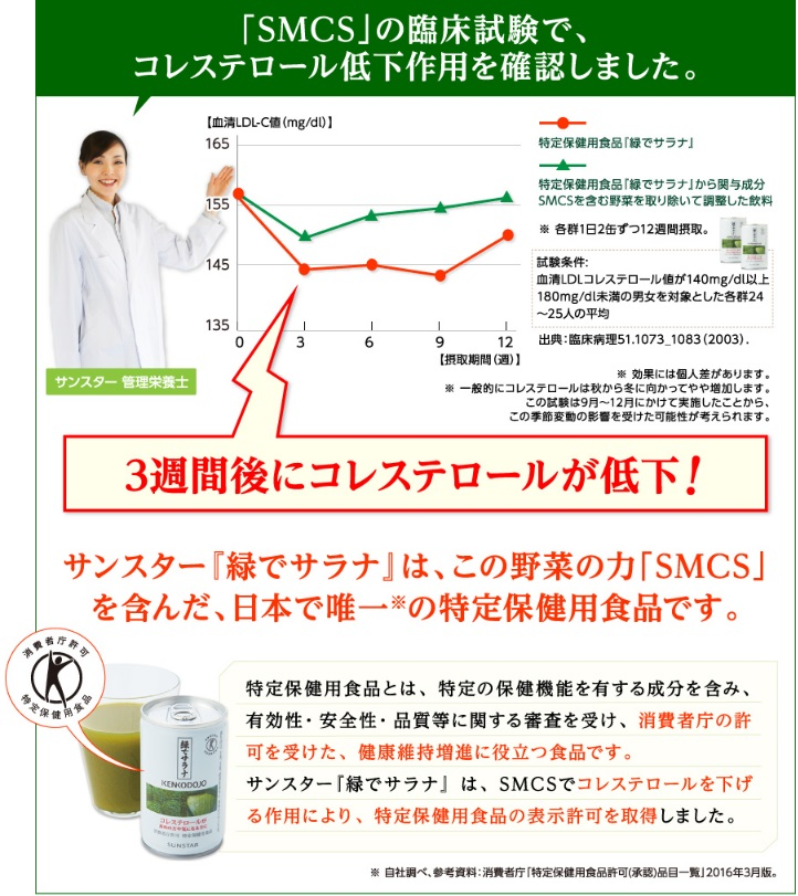 サンスター「緑でサラナ」はコレステロール値が下がる唯一のトクホ